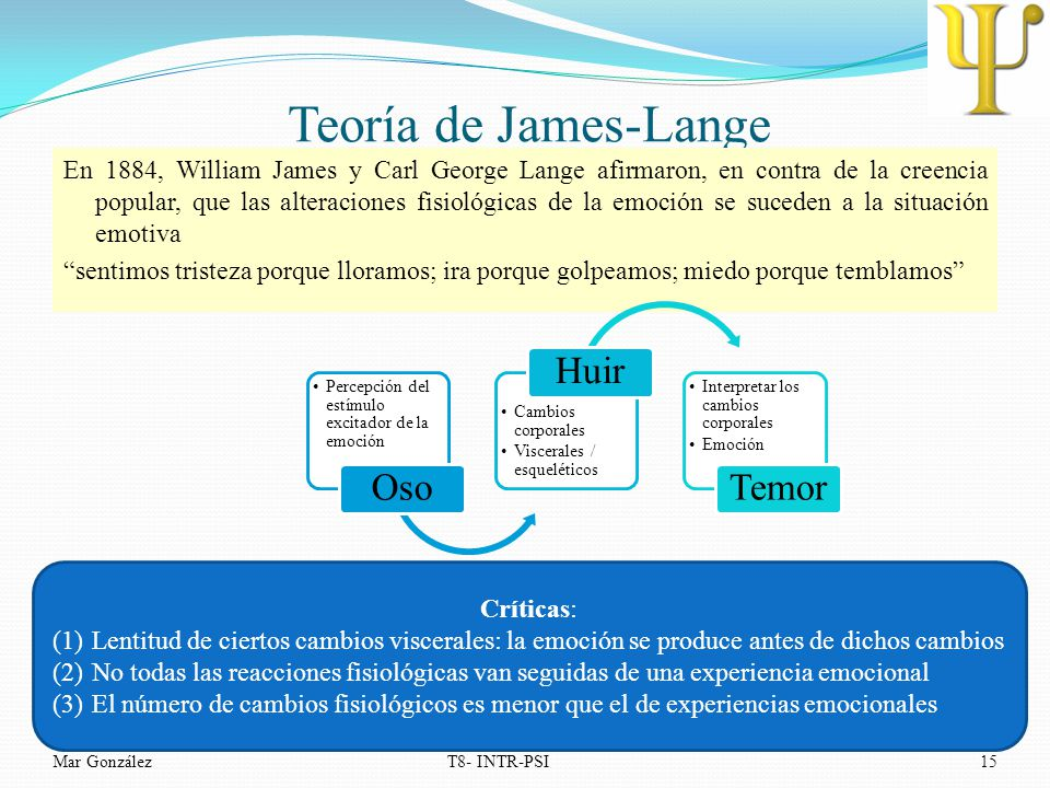 Teoría de James-Lange Oso Huir Temor