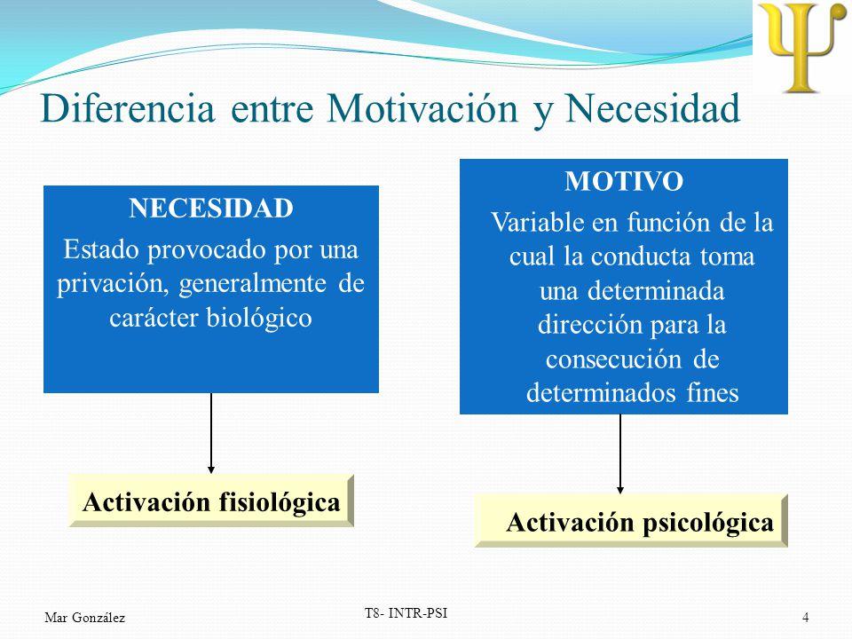 Diferencia entre Motivación y Necesidad