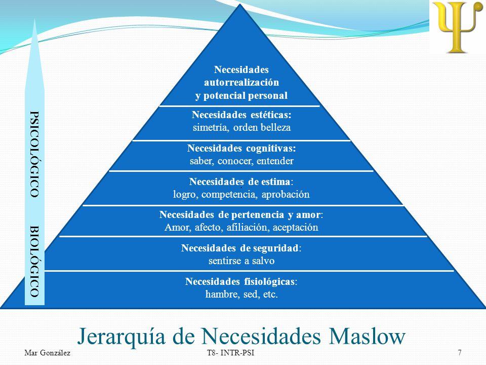 Jerarquía de Necesidades Maslow