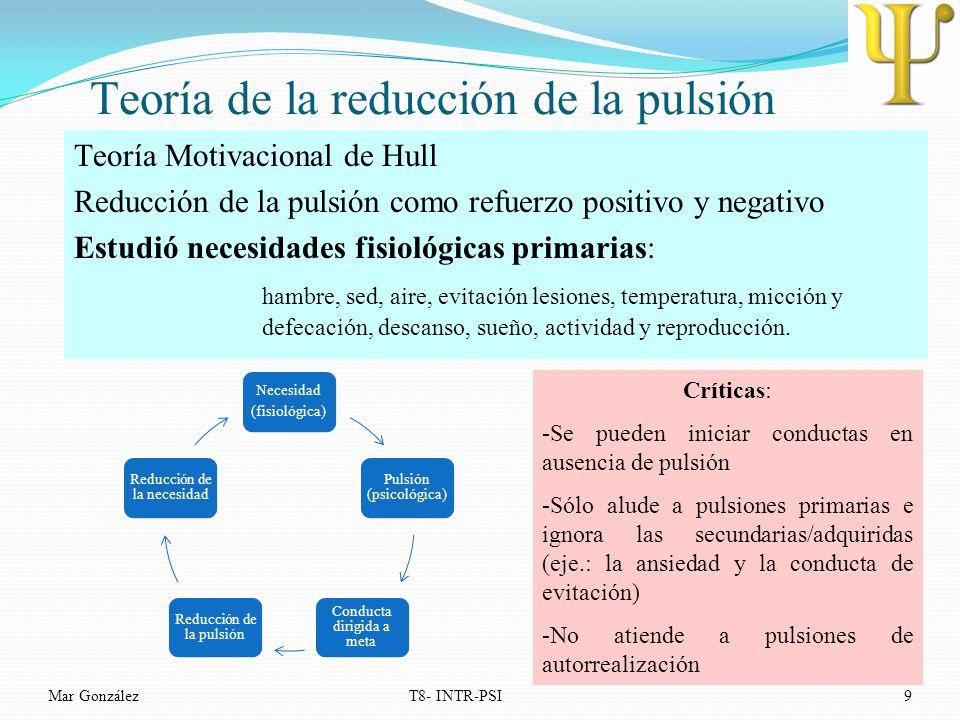 Teoría de la reducción de la pulsión