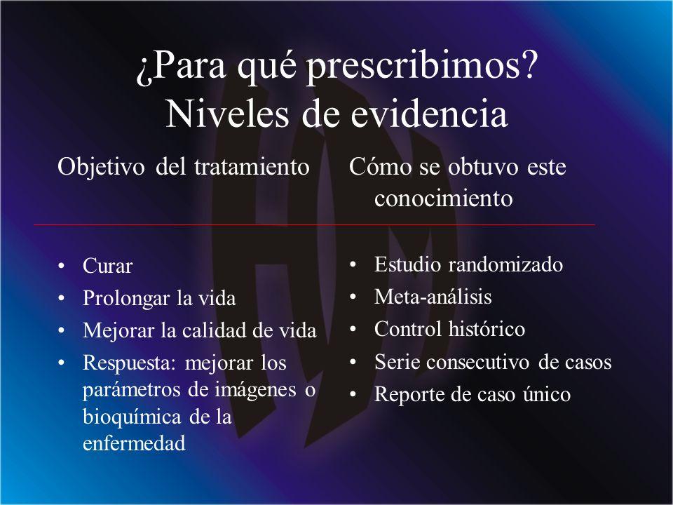 ¿Para qué prescribimos Niveles de evidencia