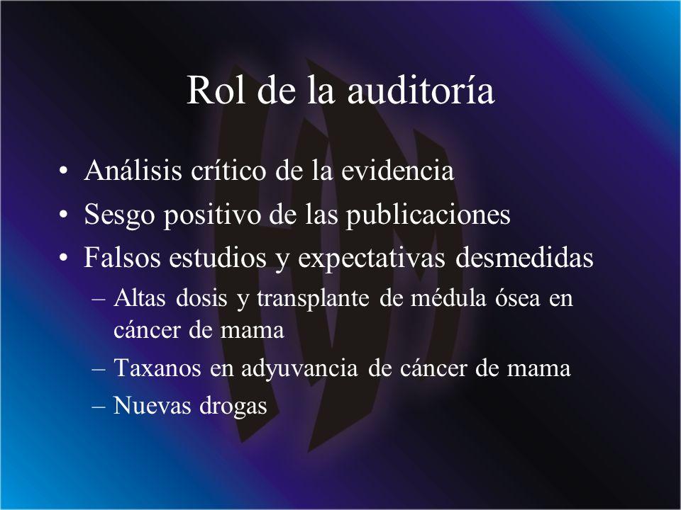 Rol de la auditoría Análisis crítico de la evidencia