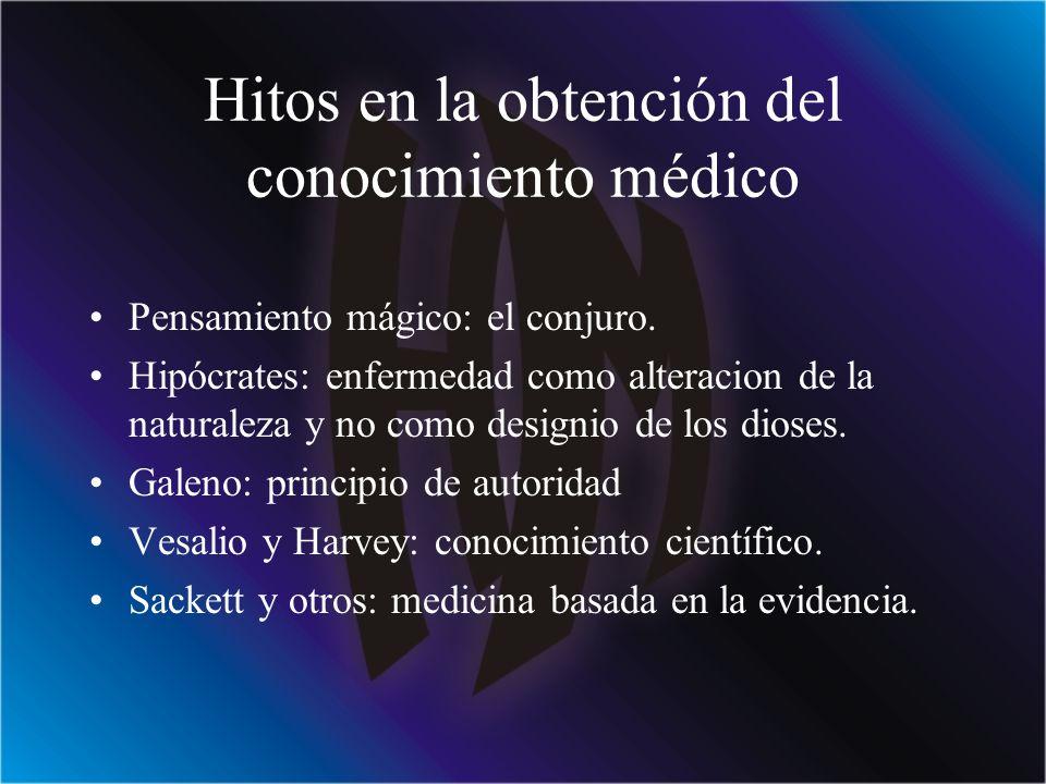 Hitos en la obtención del conocimiento médico