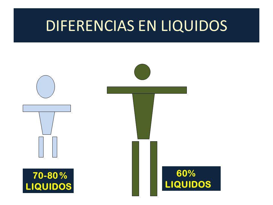 DIFERENCIAS EN LIQUIDOS