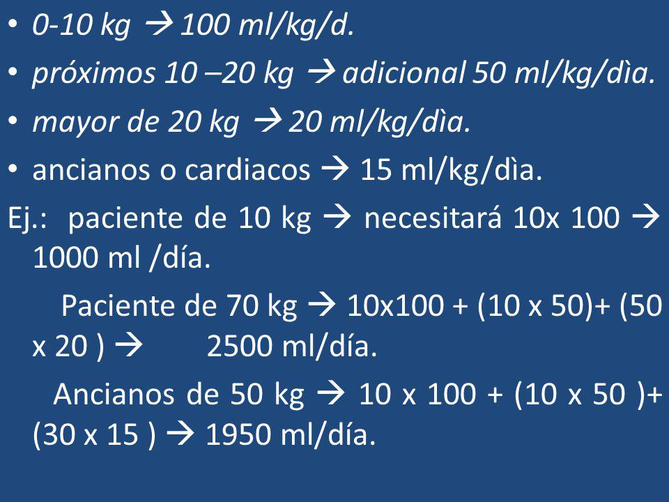 0-10 kg  100 ml/kg/d. próximos 10 –20 kg  adicional 50 ml/kg/dìa. mayor de 20 kg  20 ml/kg/dìa.