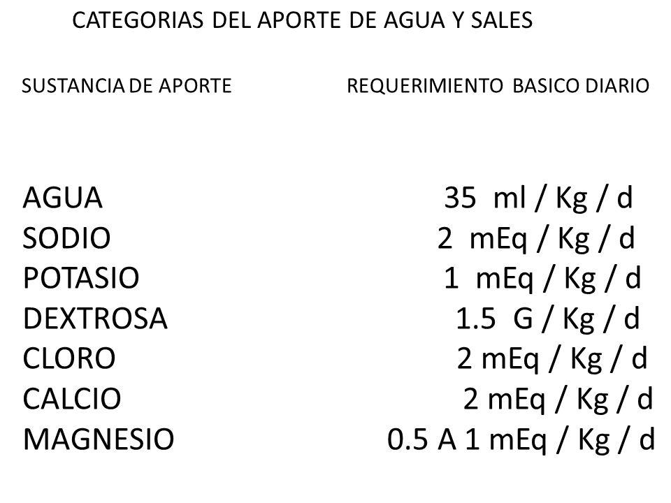 AGUA 35 ml / Kg / d SODIO 2 mEq / Kg / d POTASIO 1 mEq / Kg / d