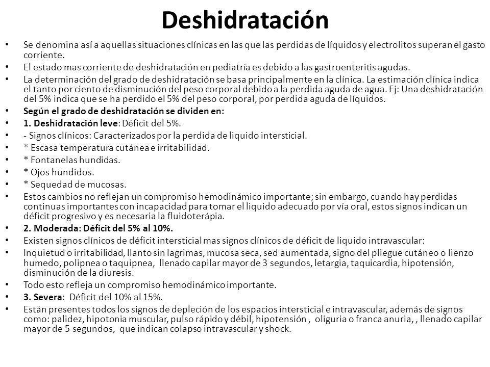 Deshidratación Se denomina así a aquellas situaciones clínicas en las que las perdidas de líquidos y electrolitos superan el gasto corriente.