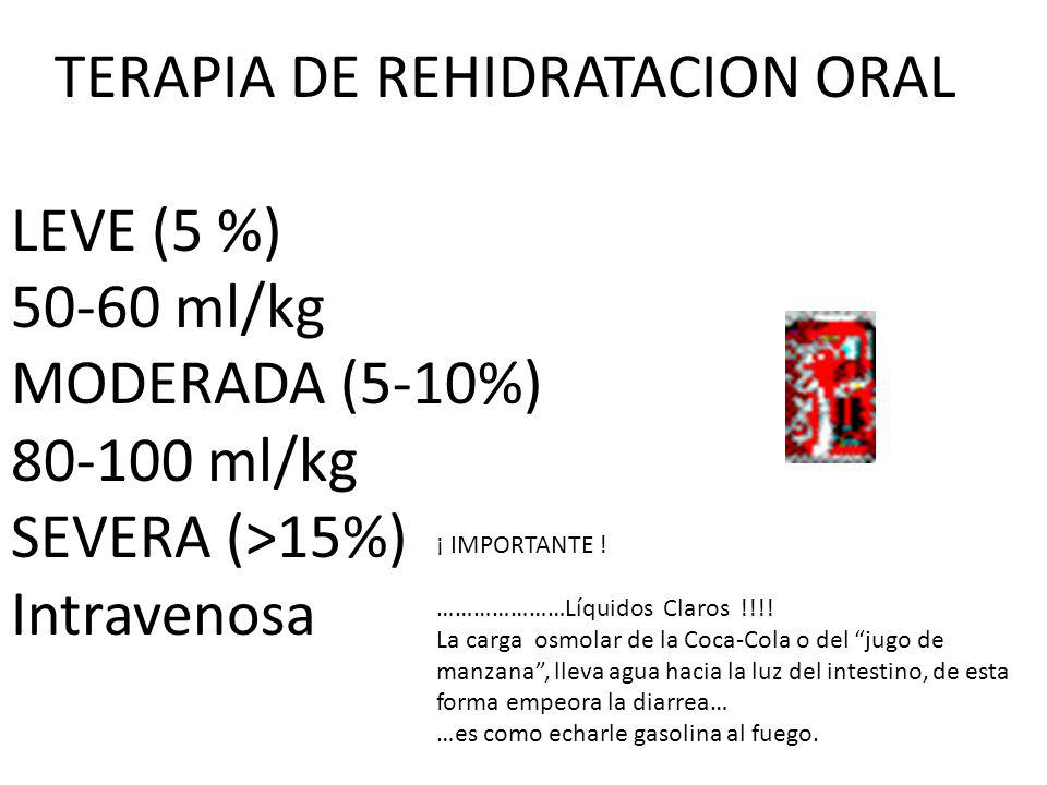 TERAPIA DE REHIDRATACION ORAL LEVE (5 %) 50-60 ml/kg MODERADA (5-10%)