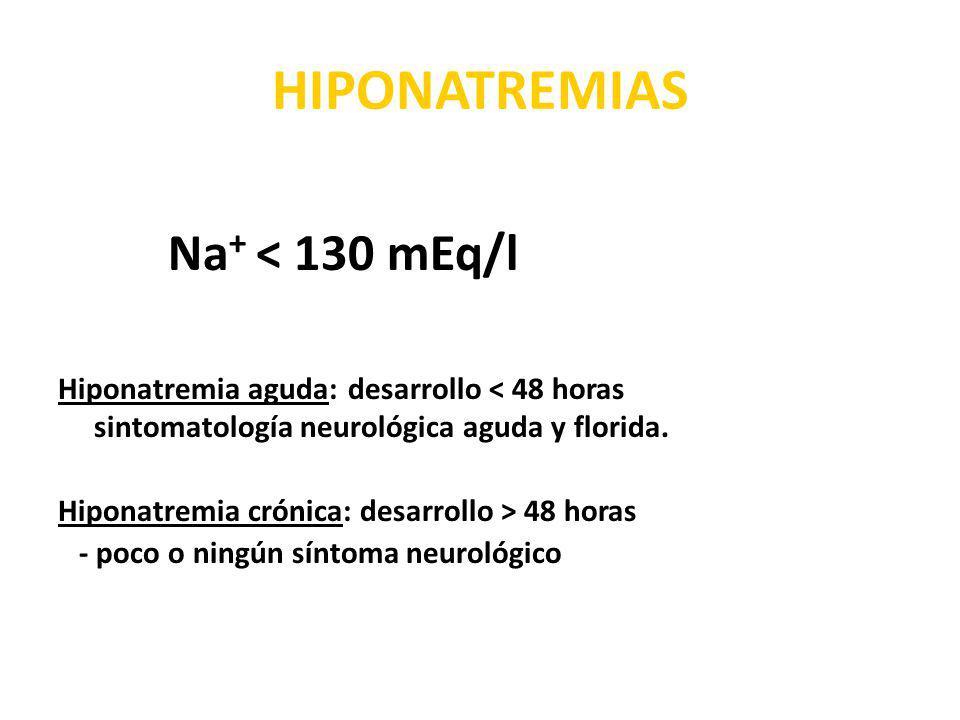 HIPONATREMIAS Na+ < 130 mEq/l