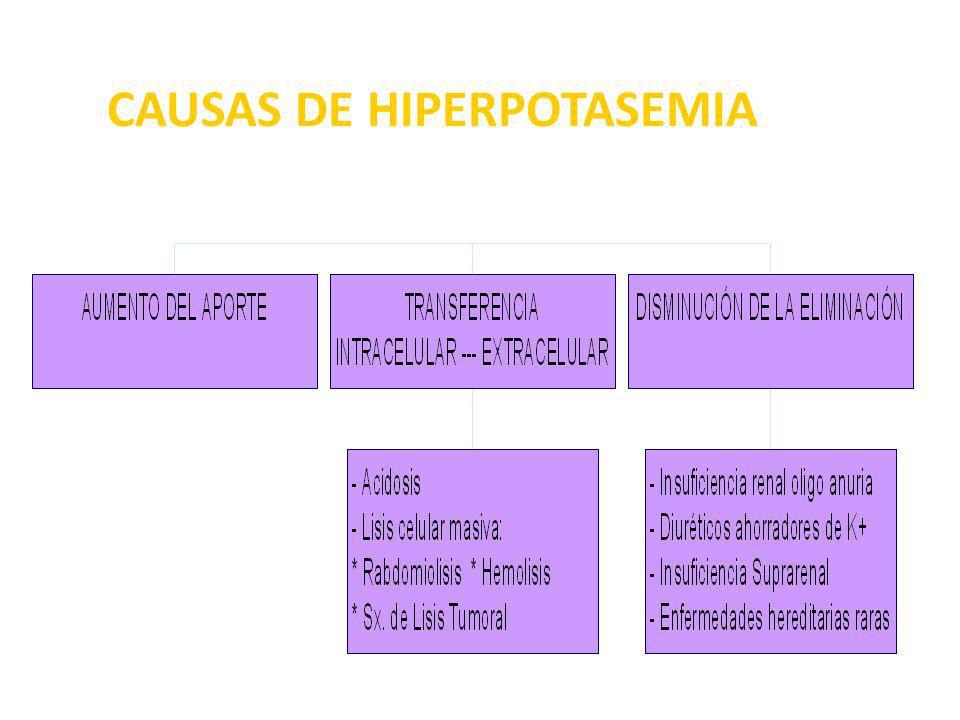 CAUSAS DE HIPERPOTASEMIA