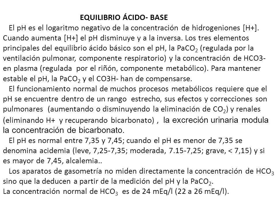 EQUILIBRIO ÁCIDO- BASE