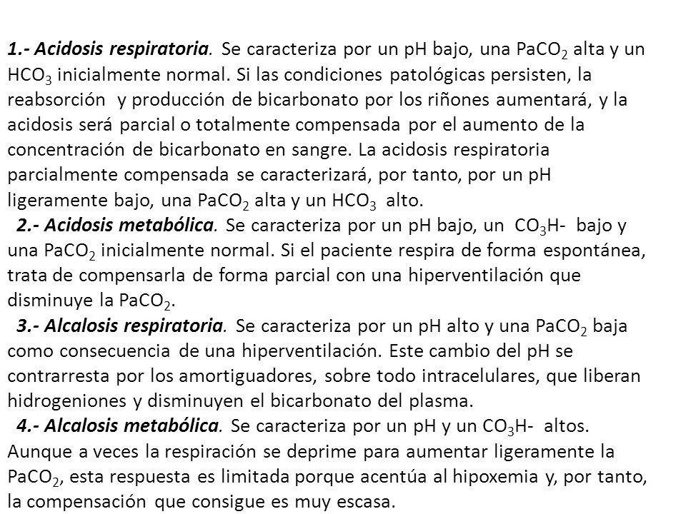 1. - Acidosis respiratoria