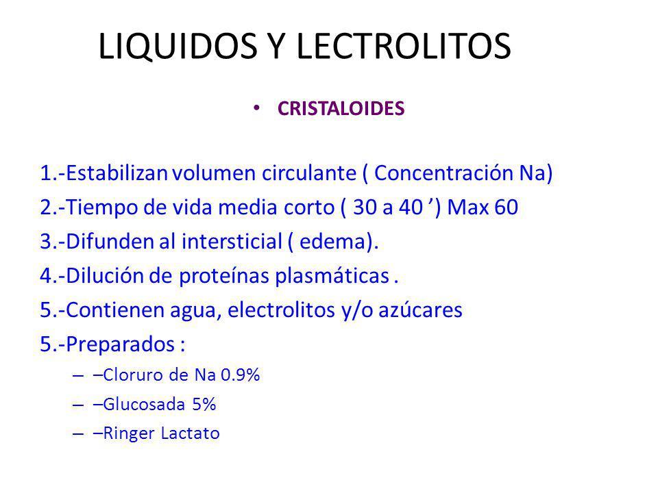 LIQUIDOS Y LECTROLITOS