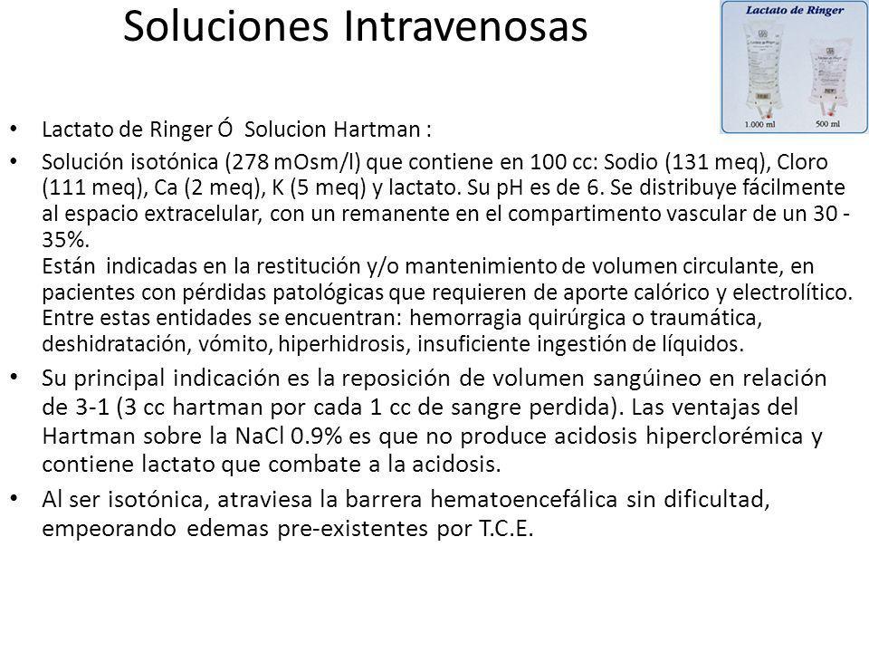 Soluciones Intravenosas