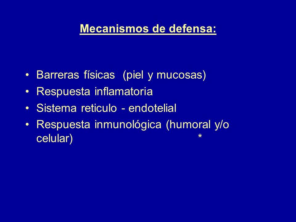 Mecanismos de defensa:
