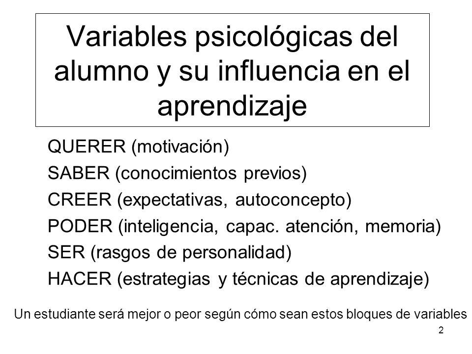 Variables psicológicas del alumno y su influencia en el aprendizaje