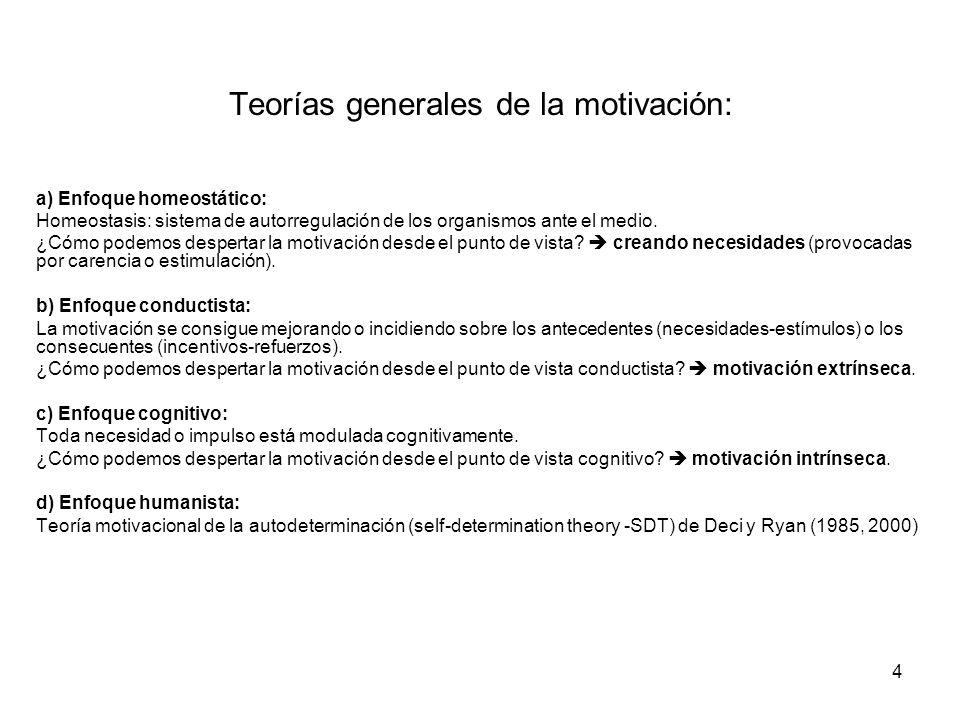 Teorías generales de la motivación: