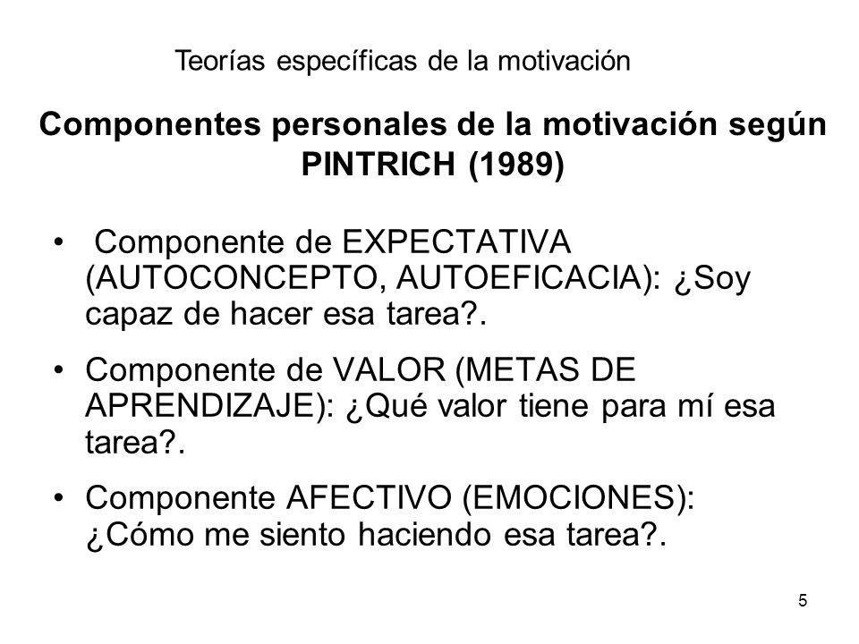 Componentes personales de la motivación según PINTRICH (1989)