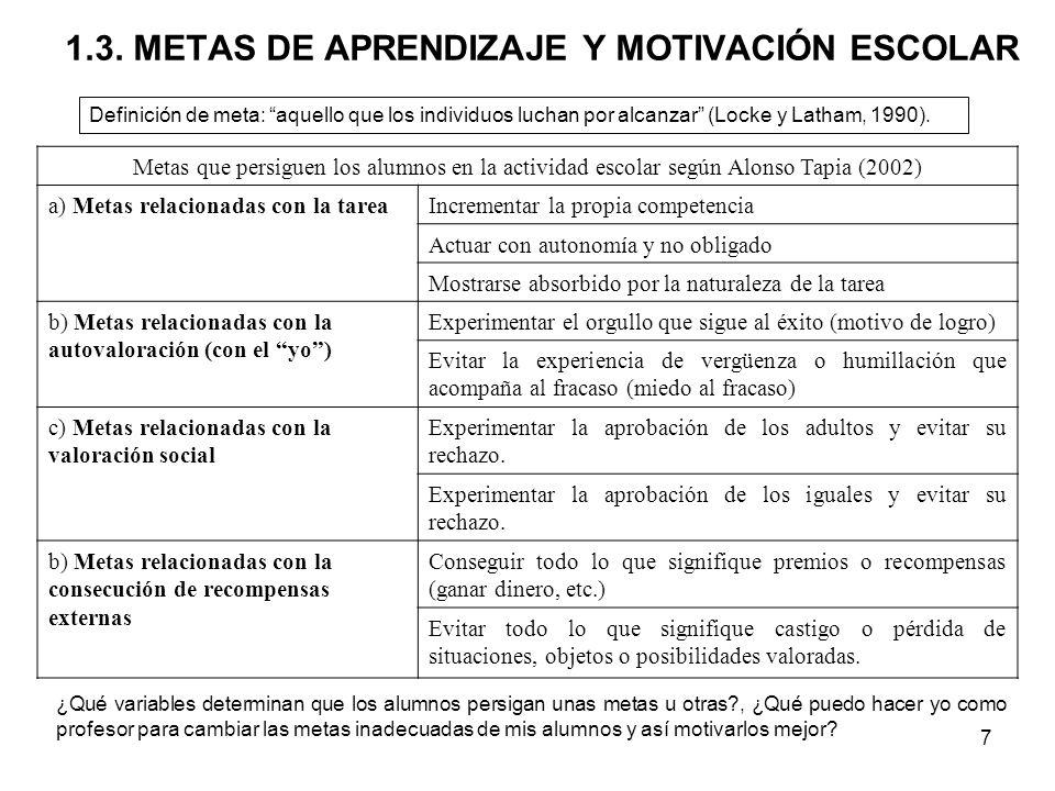 1.3. METAS DE APRENDIZAJE Y MOTIVACIÓN ESCOLAR