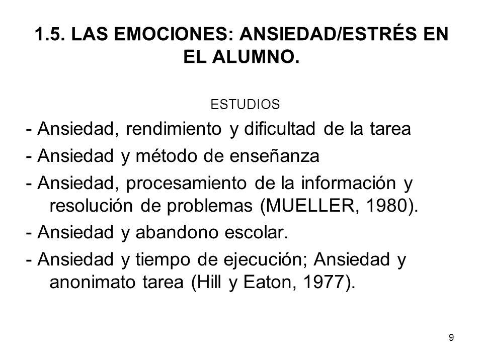 1.5. LAS EMOCIONES: ANSIEDAD/ESTRÉS EN EL ALUMNO.