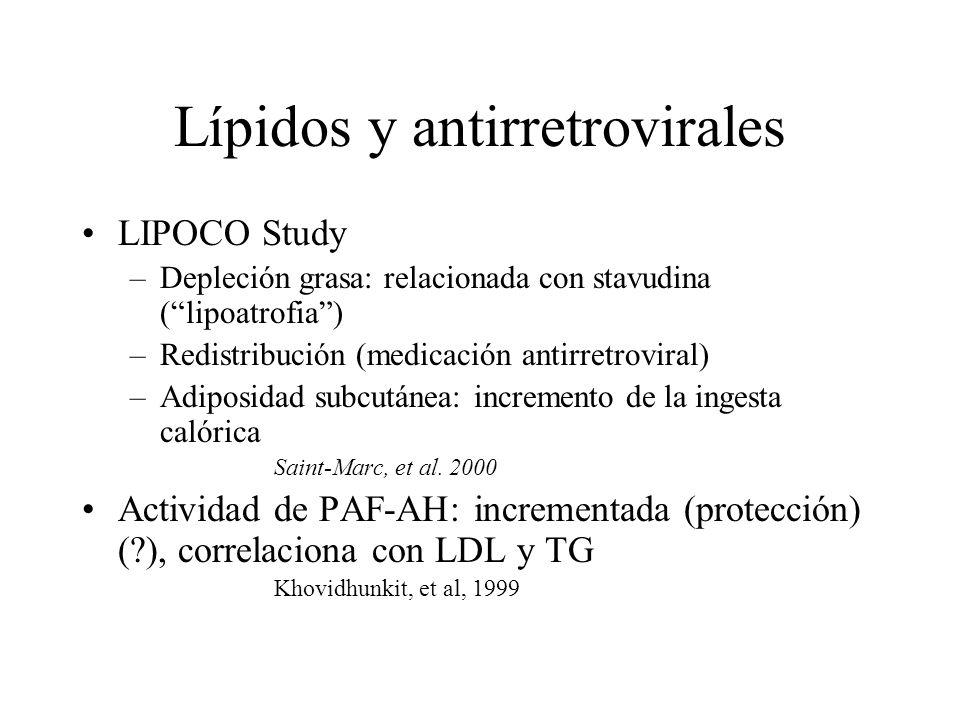 Lípidos y antirretrovirales