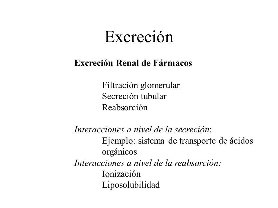 Excreción Excreción Renal de Fármacos Filtración glomerular