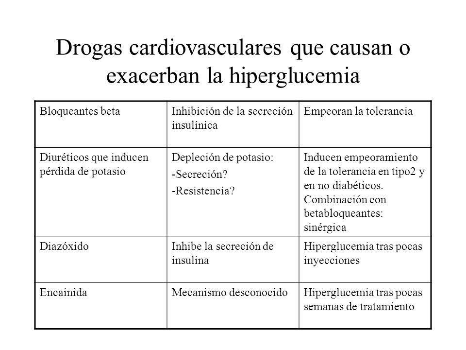 Drogas cardiovasculares que causan o exacerban la hiperglucemia