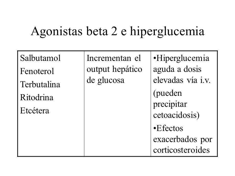 Agonistas beta 2 e hiperglucemia