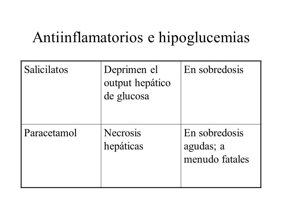 Antiinflamatorios e hipoglucemias