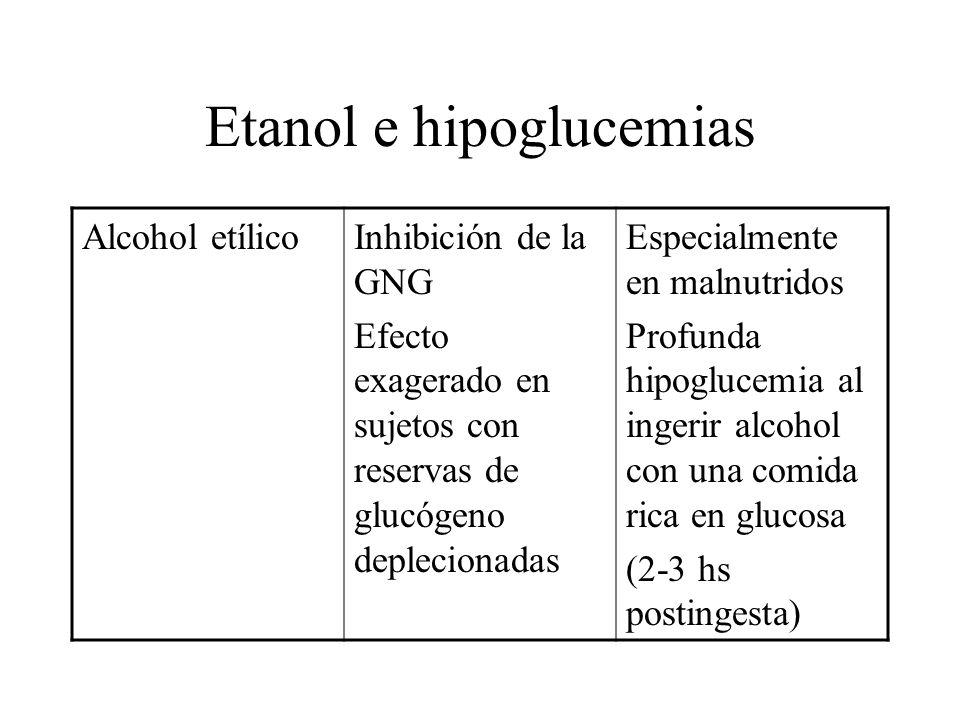 Etanol e hipoglucemias