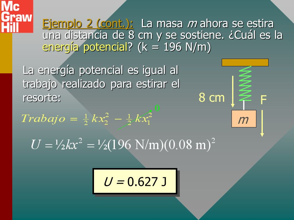 Ejemplo 2 (cont.): La masa m ahora se estira una distancia de 8 cm y se sostiene. ¿Cuál es la energía potencial (k = 196 N/m)