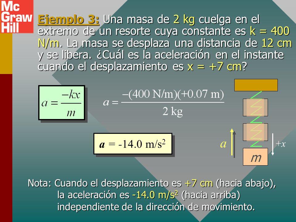 Ejemplo 3: Una masa de 2 kg cuelga en el extremo de un resorte cuya constante es k = 400 N/m. La masa se desplaza una distancia de 12 cm y se libera. ¿Cuál es la aceleración en el instante cuando el desplazamiento es x = +7 cm
