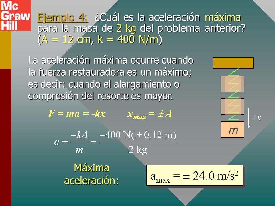Ejemplo 4: ¿Cuál es la aceleración máxima para la masa de 2 kg del problema anterior (A = 12 cm, k = 400 N/m)