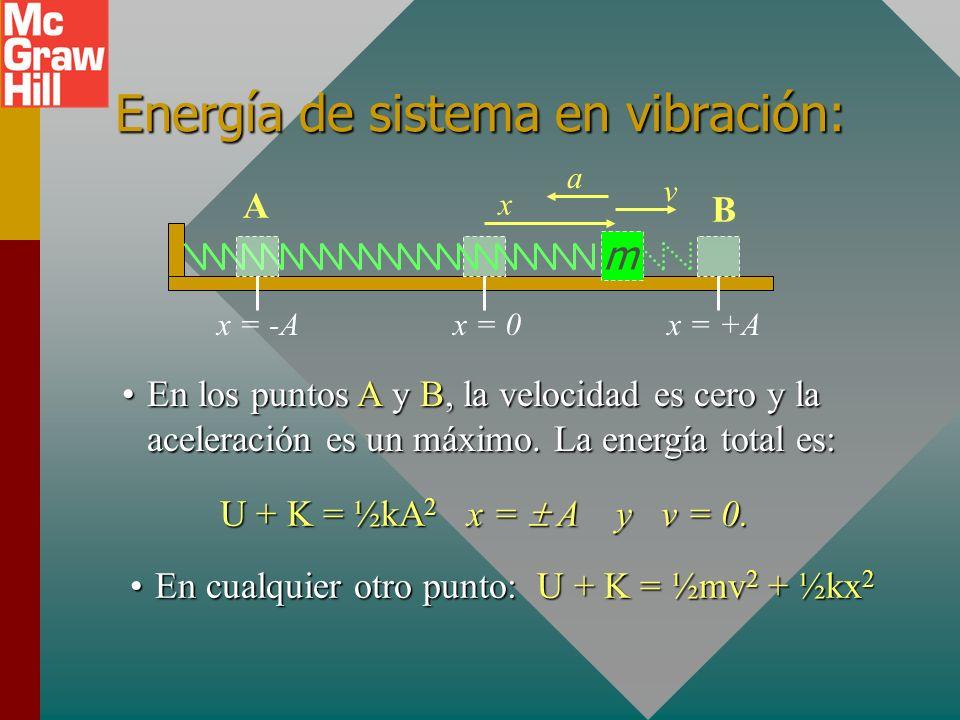 Energía de sistema en vibración: