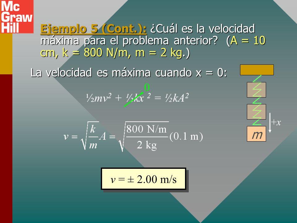 La velocidad es máxima cuando x = 0: