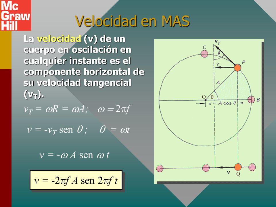 Velocidad en MAS vT = wR = wA; w = 2f v = -vT sen  ;  = wt
