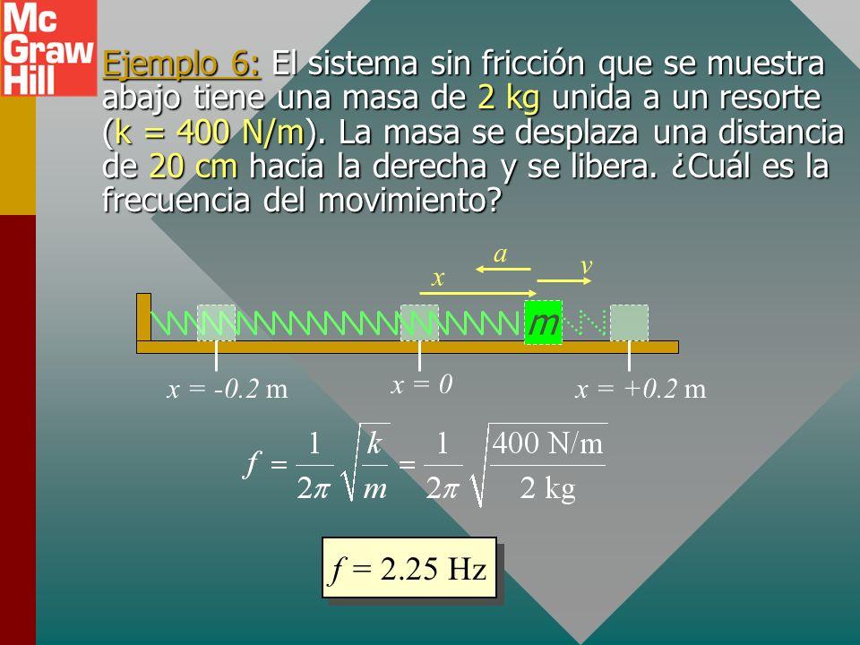 Ejemplo 6: El sistema sin fricción que se muestra abajo tiene una masa de 2 kg unida a un resorte (k = 400 N/m). La masa se desplaza una distancia de 20 cm hacia la derecha y se libera. ¿Cuál es la frecuencia del movimiento