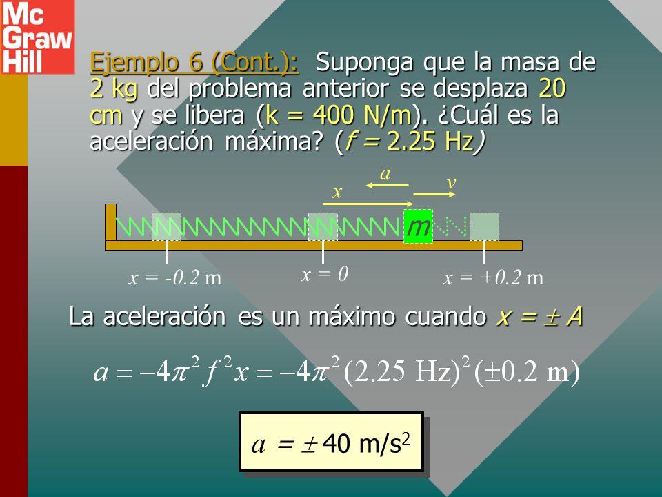 La aceleración es un máximo cuando x =  A