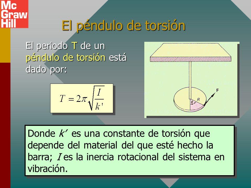 El péndulo de torsión El periodo T de un péndulo de torsión está dado por: