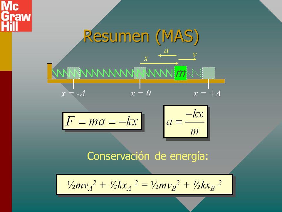 Conservación de energía: