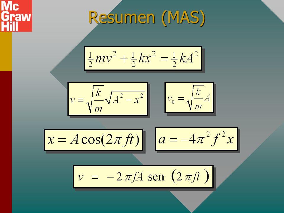 Resumen (MAS)