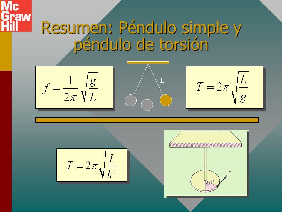 Resumen: Péndulo simple y péndulo de torsión