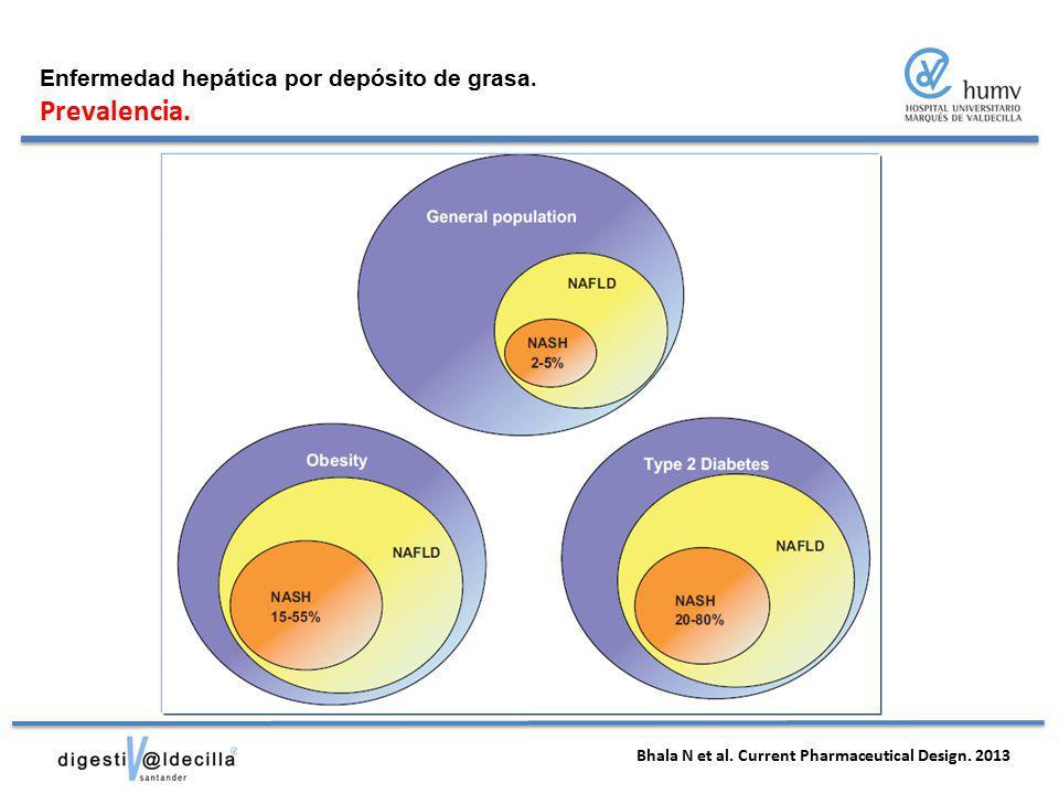 Prevalencia. Enfermedad hepática por depósito de grasa.
