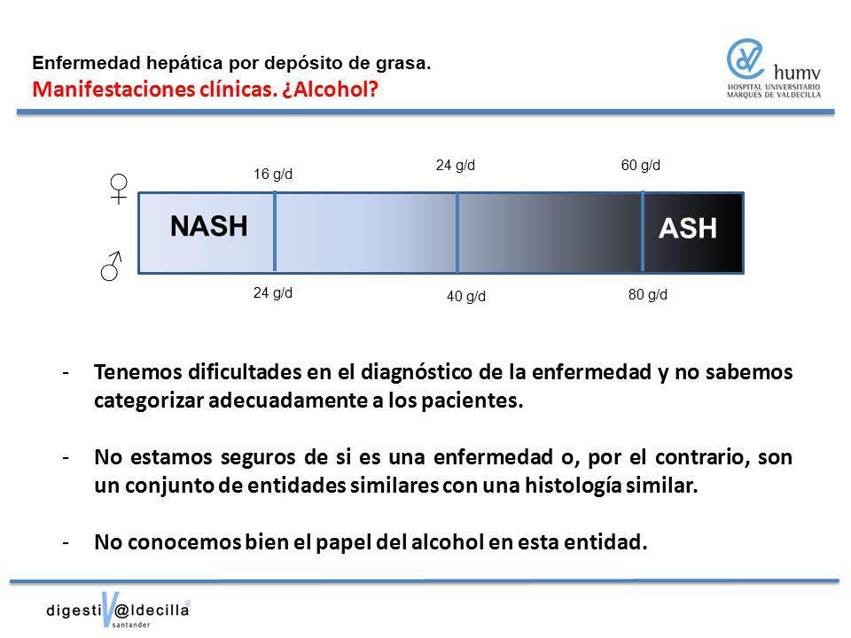 ♀ ♂ NASH ASH Manifestaciones clínicas. ¿Alcohol