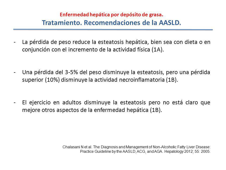 Tratamiento. Recomendaciones de la AASLD.