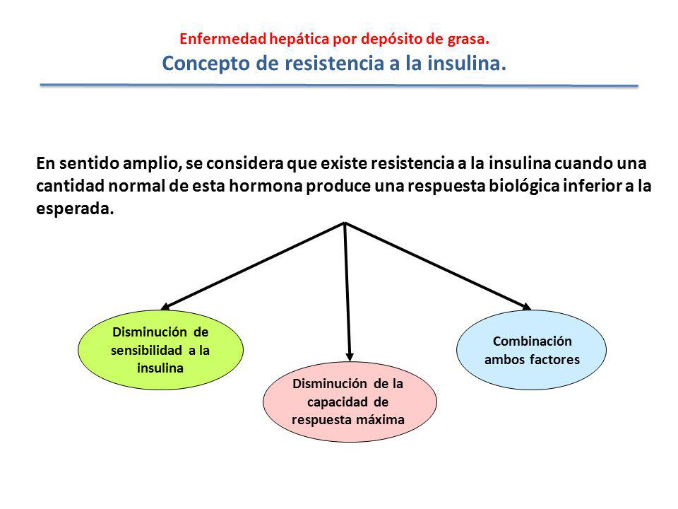 Concepto de resistencia a la insulina.