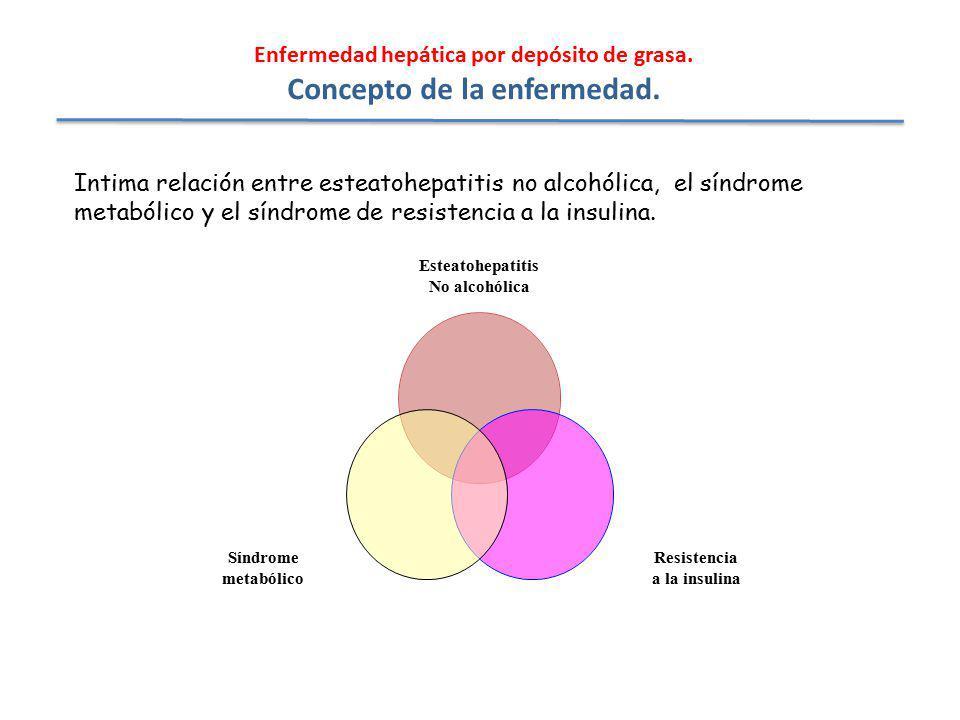 Enfermedad hepática por depósito de grasa. Concepto de la enfermedad.