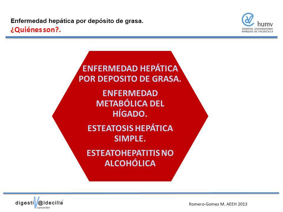 ENFERMEDAD HEPÁTICA POR DEPOSITO DE GRASA.