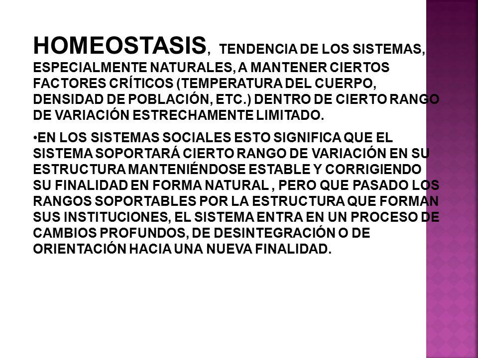 HOMEOSTASIS, TENDENCIA DE LOS SISTEMAS, ESPECIALMENTE NATURALES, A MANTENER CIERTOS FACTORES CRÍTICOS (TEMPERATURA DEL CUERPO, DENSIDAD DE POBLACIÓN, ETC.) DENTRO DE CIERTO RANGO DE VARIACIÓN ESTRECHAMENTE LIMITADO.
