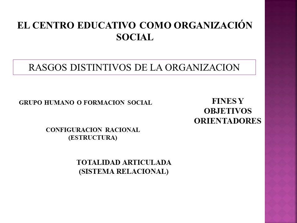 EL CENTRO EDUCATIVO COMO ORGANIZACIÓN SOCIAL
